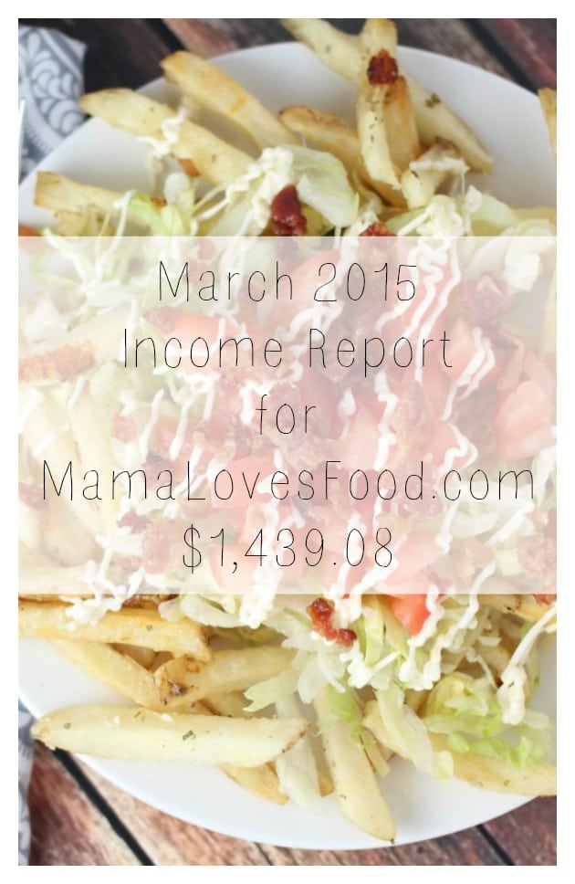 Income and Traffic Report March 2015 -$1,439.08
